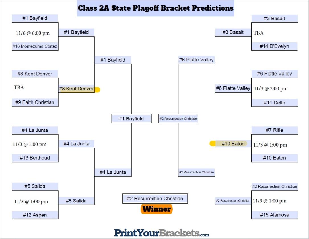 2A Predictions